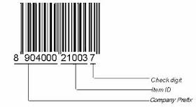 Barcode Registration in Bareilly